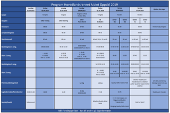 Program Hovedlandsrennet Alpint 2019