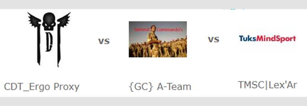 DGL: CDT_Ergo Proxy versus A-Team and TuksMindSpor