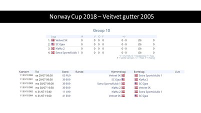 Veitvet i Norway Cup 2018